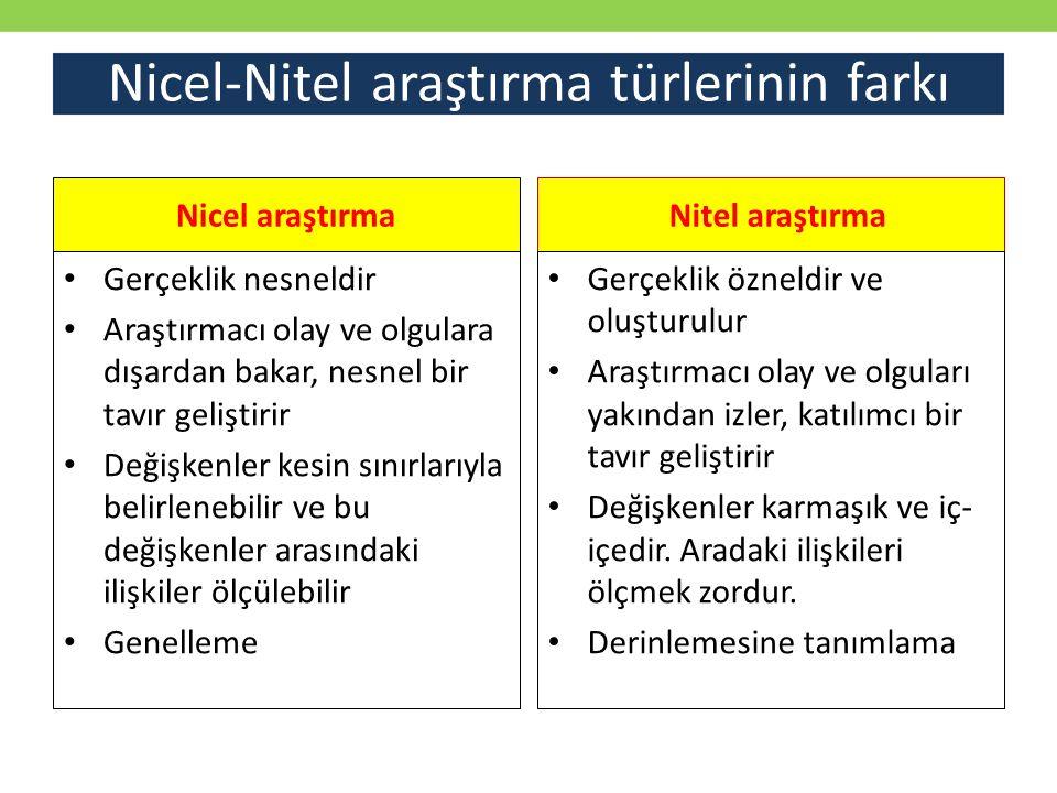 Nicel-Nitel araştırma türlerinin farkı
