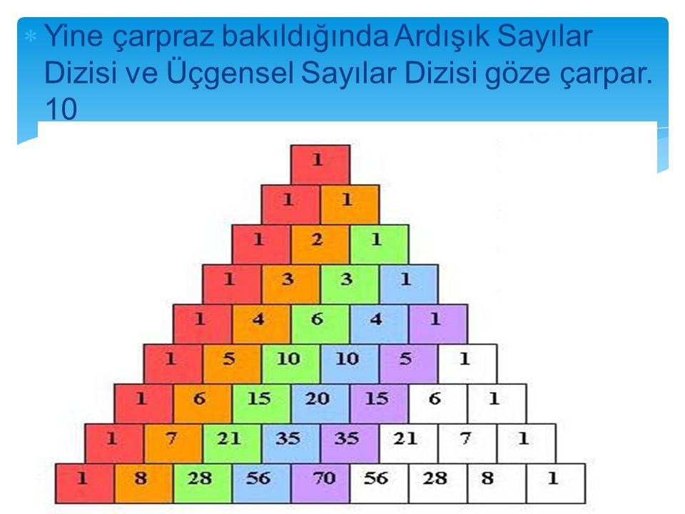 Yine çarpraz bakıldığında Ardışık Sayılar Dizisi ve Üçgensel Sayılar Dizisi göze çarpar. 10