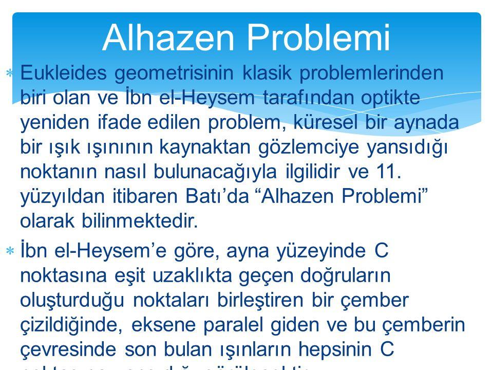 Alhazen Problemi