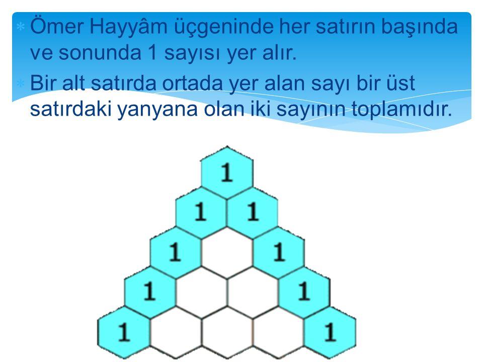 Ömer Hayyâm üçgeninde her satırın başında ve sonunda 1 sayısı yer alır.