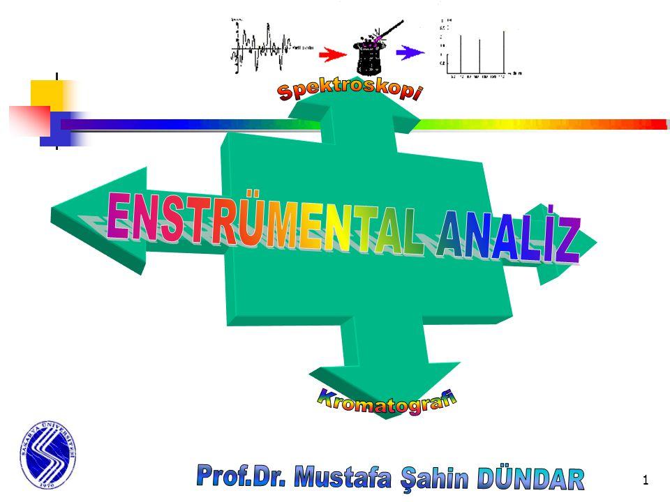Prof.Dr. Mustafa Şahin DÜNDAR