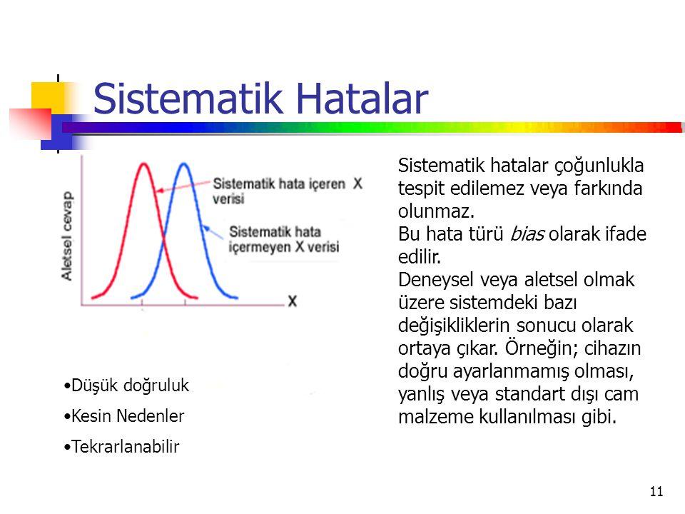 Sistematik Hatalar Sistematik hatalar çoğunlukla tespit edilemez veya farkında olunmaz. Bu hata türü bias olarak ifade edilir.