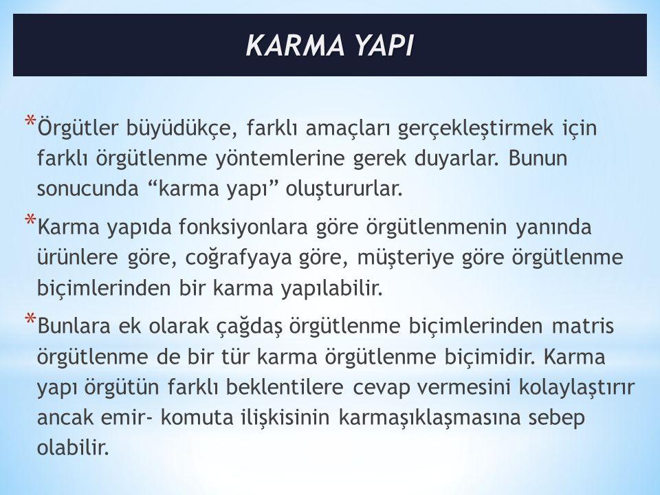 KARMA YAPI