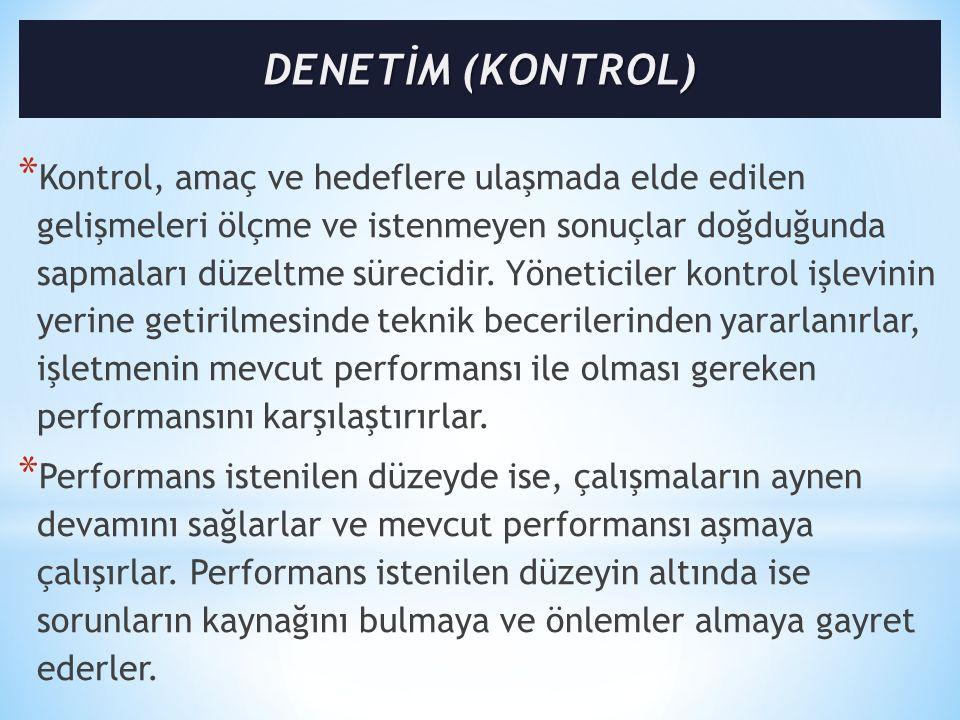 DENETİM (KONTROL)