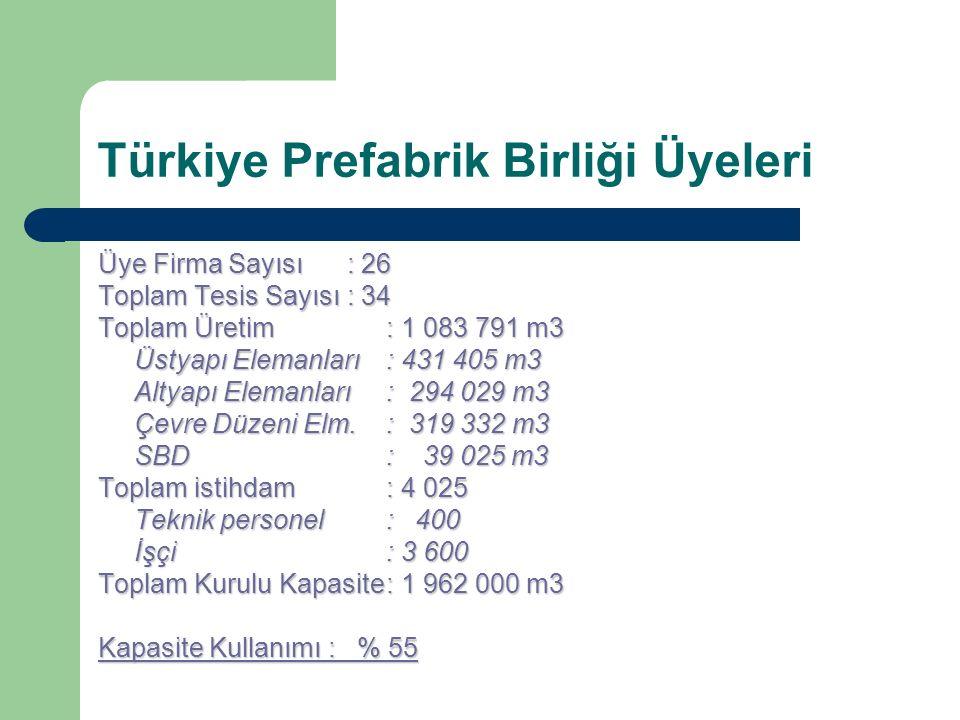 Türkiye Prefabrik Birliği Üyeleri