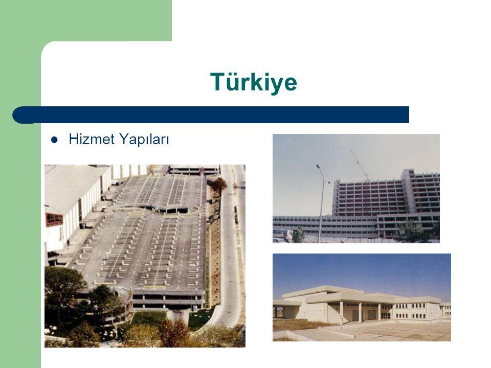 Türkiye Hizmet Yapıları