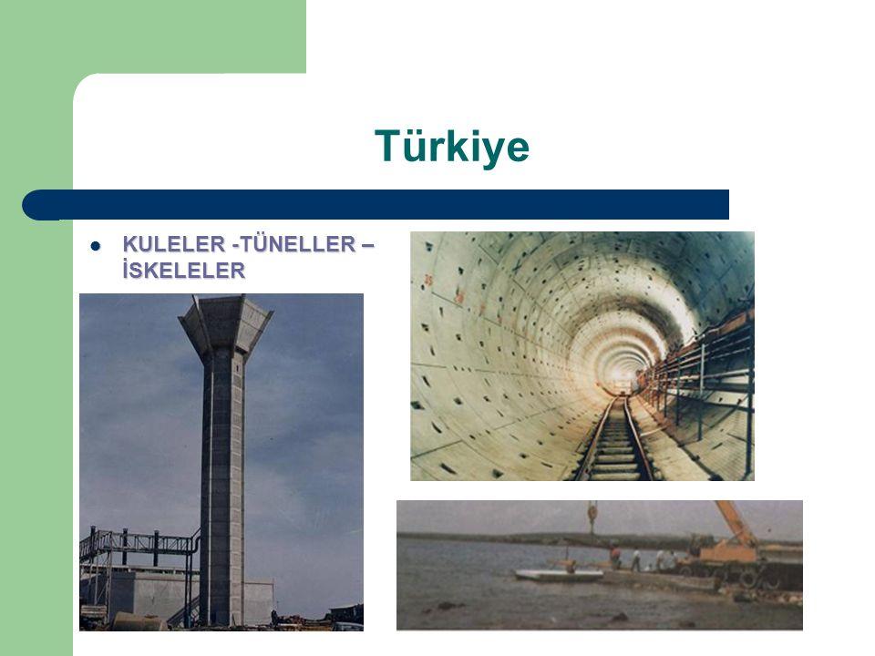 Türkiye KULELER -TÜNELLER – İSKELELER