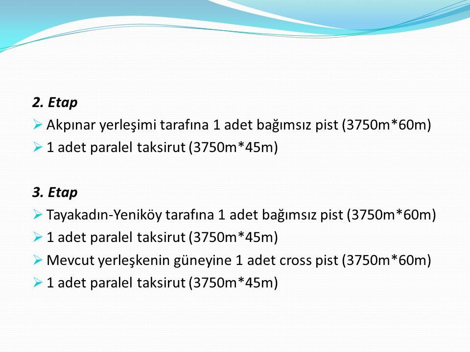 2. Etap Akpınar yerleşimi tarafına 1 adet bağımsız pist (3750m*60m) 1 adet paralel taksirut (3750m*45m)