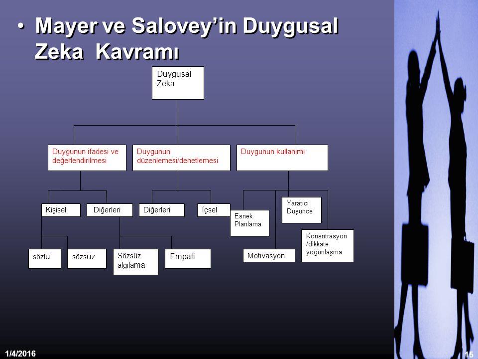 Mayer ve Salovey'in Duygusal Zeka Kavramı