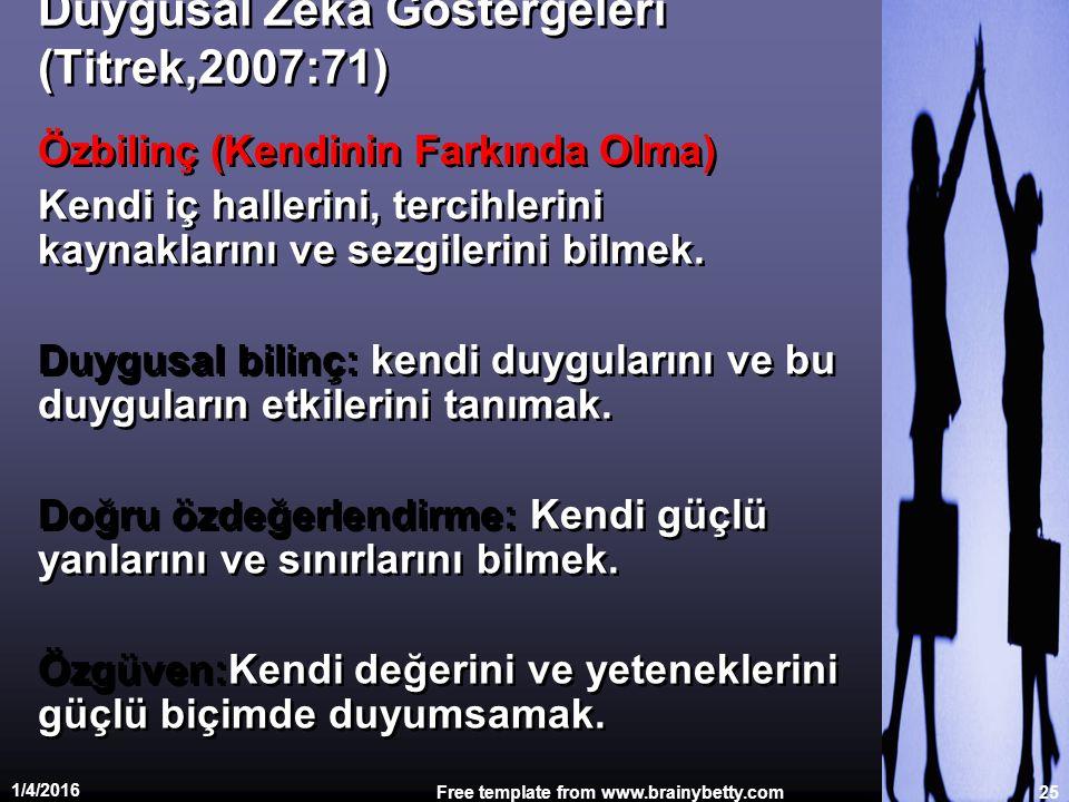 Duygusal Zeka Göstergeleri (Titrek,2007:71)