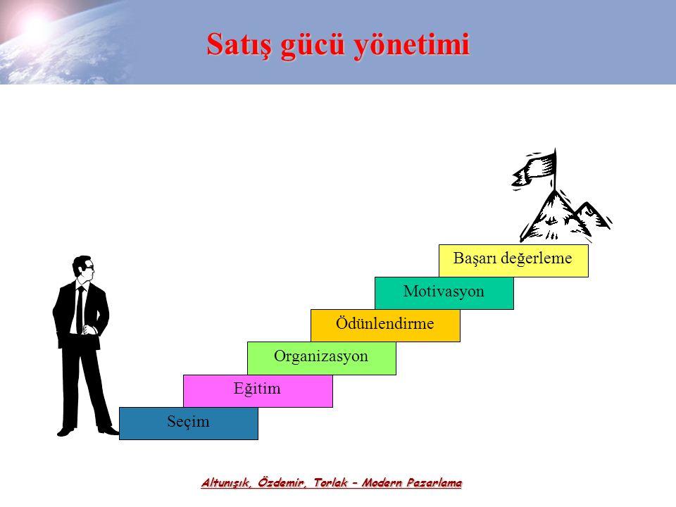 Satış gücü yönetimi Başarı değerleme Motivasyon Ödünlendirme
