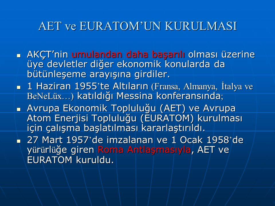 AET ve EURATOM'UN KURULMASI