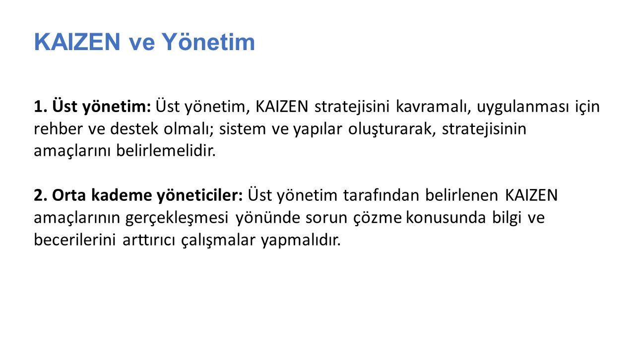 KAIZEN ve Yönetim 1. Üst yönetim: Üst yönetim, KAIZEN stratejisini kavramalı, uygulanması için.