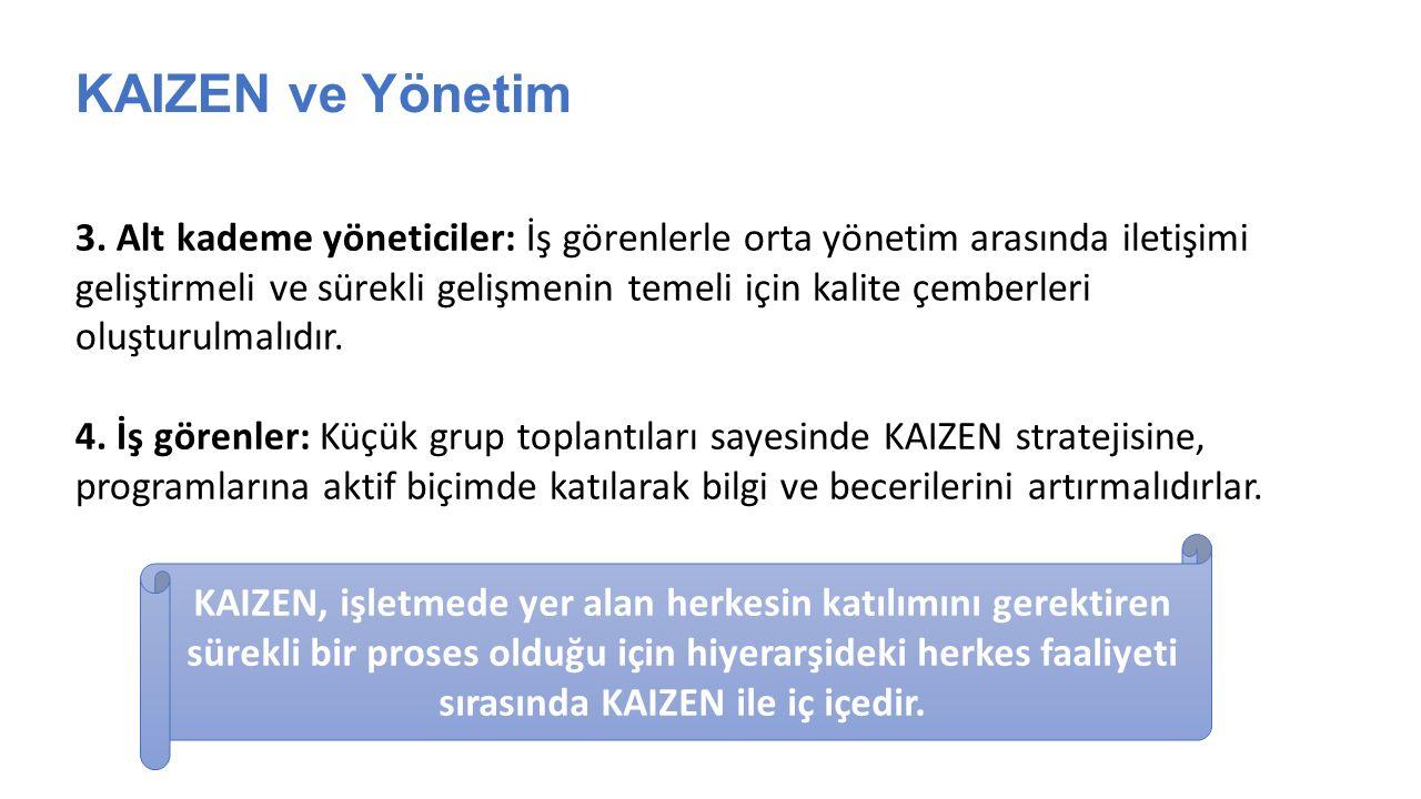 KAIZEN ve Yönetim 3. Alt kademe yöneticiler: İş görenlerle orta yönetim arasında iletişimi.