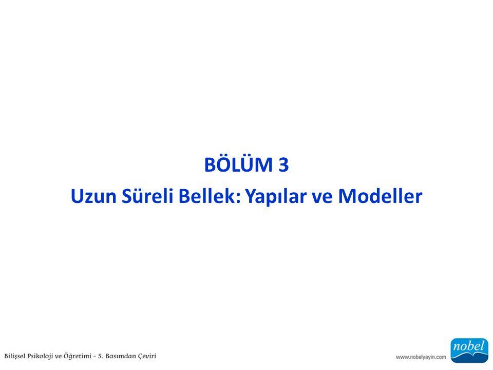BÖLÜM 3 Uzun Süreli Bellek: Yapılar ve Modeller