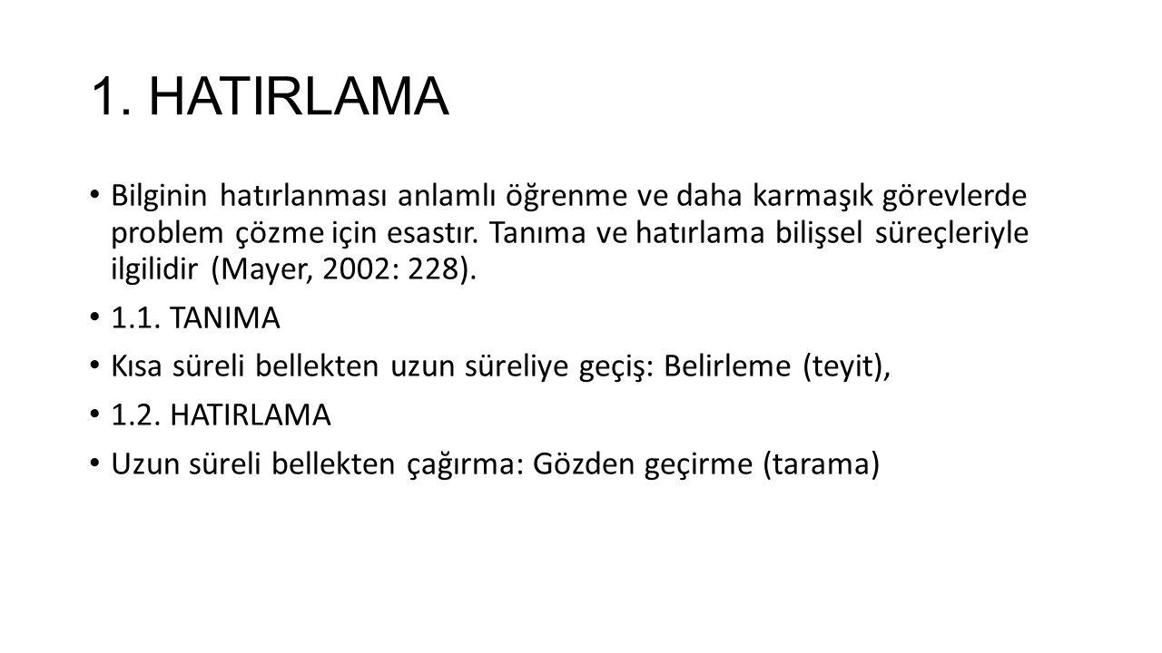 1. HATIRLAMA
