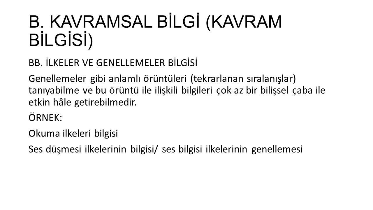 B. KAVRAMSAL BİLGİ (KAVRAM BİLGİSİ)