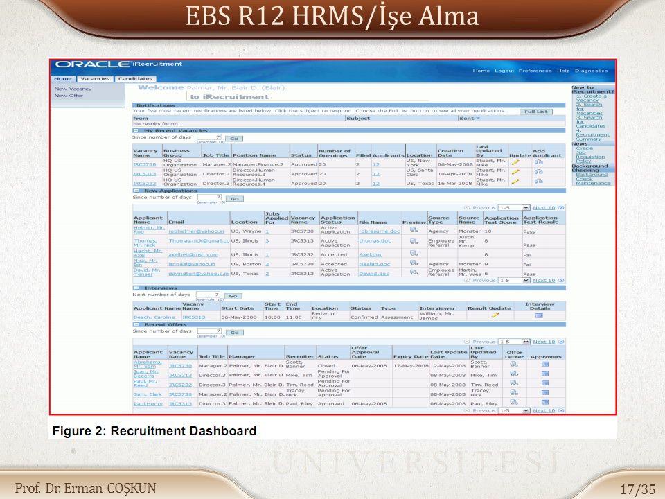 EBS R12 HRMS/İşe Alma