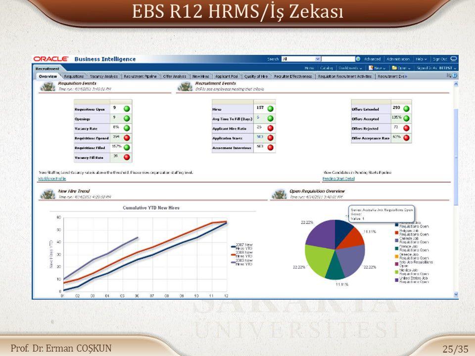 EBS R12 HRMS/İş Zekası