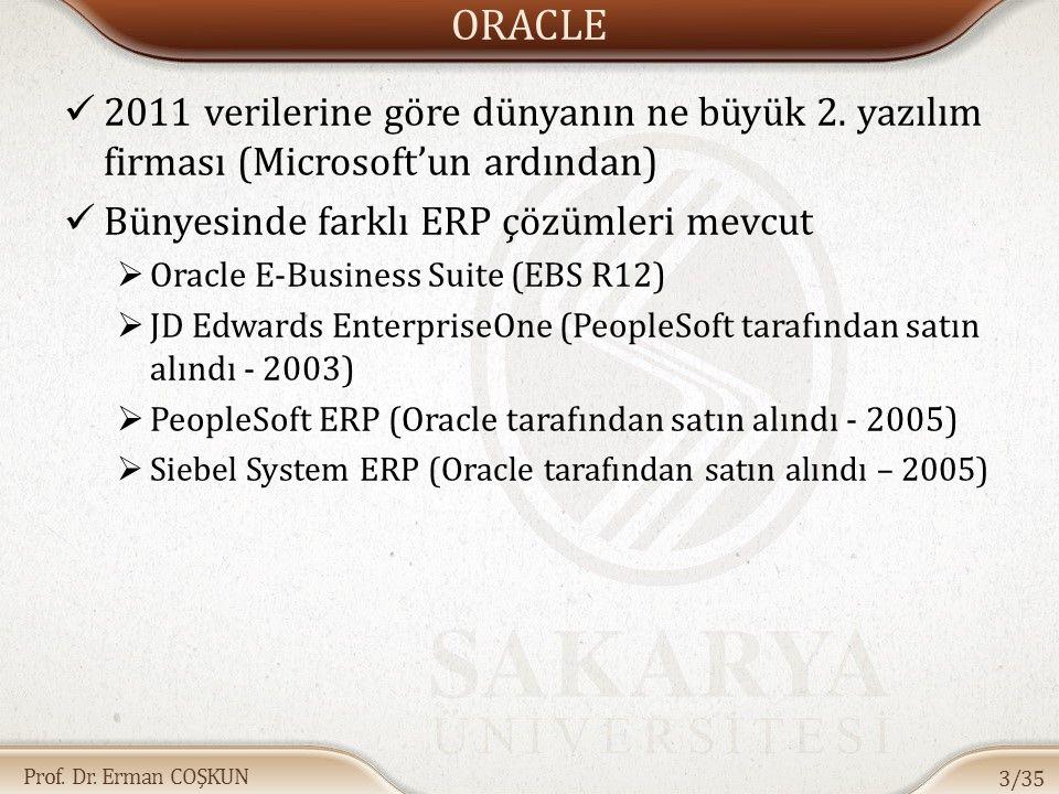 ORACLE 2011 verilerine göre dünyanın ne büyük 2. yazılım firması (Microsoft'un ardından) Bünyesinde farklı ERP çözümleri mevcut.