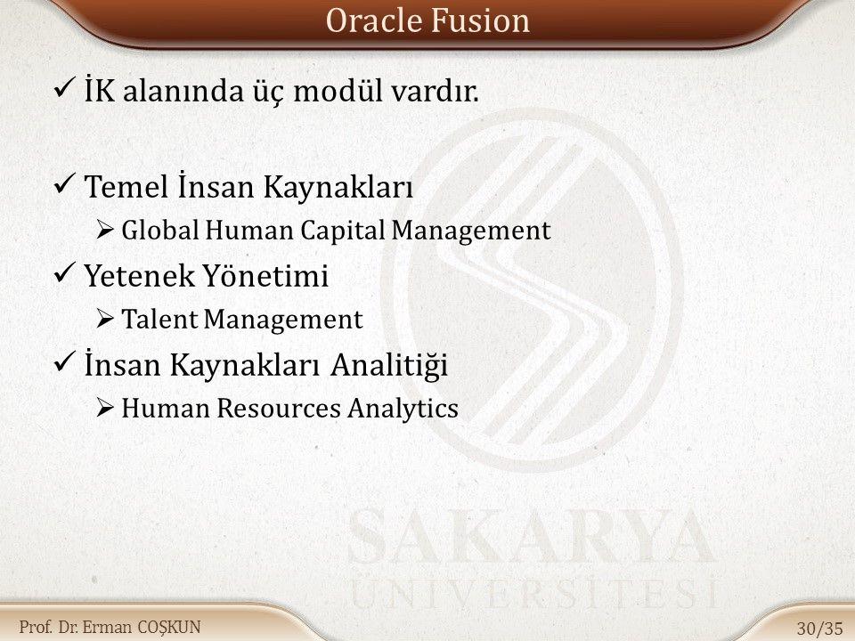 Oracle Fusion İK alanında üç modül vardır. Temel İnsan Kaynakları