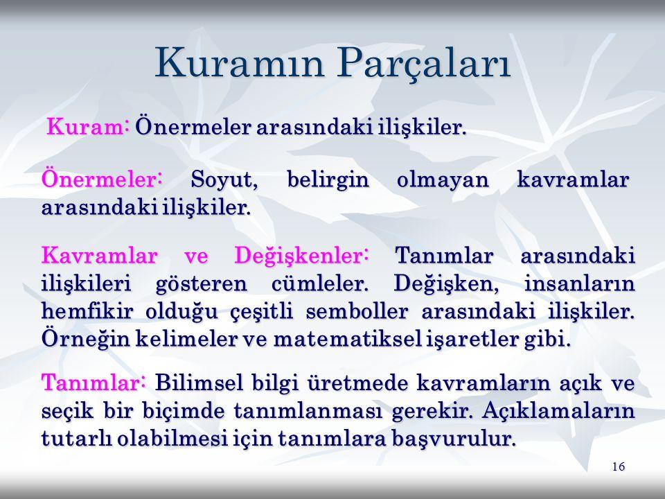 Kuramın Parçaları Kuram: Önermeler arasındaki ilişkiler.