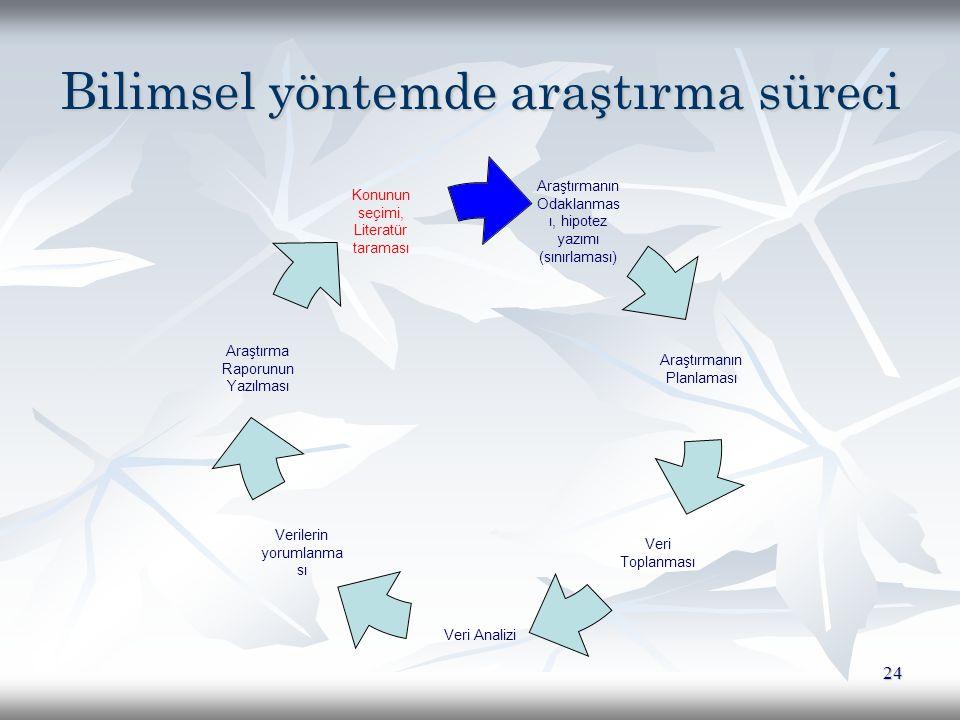 Bilimsel yöntemde araştırma süreci