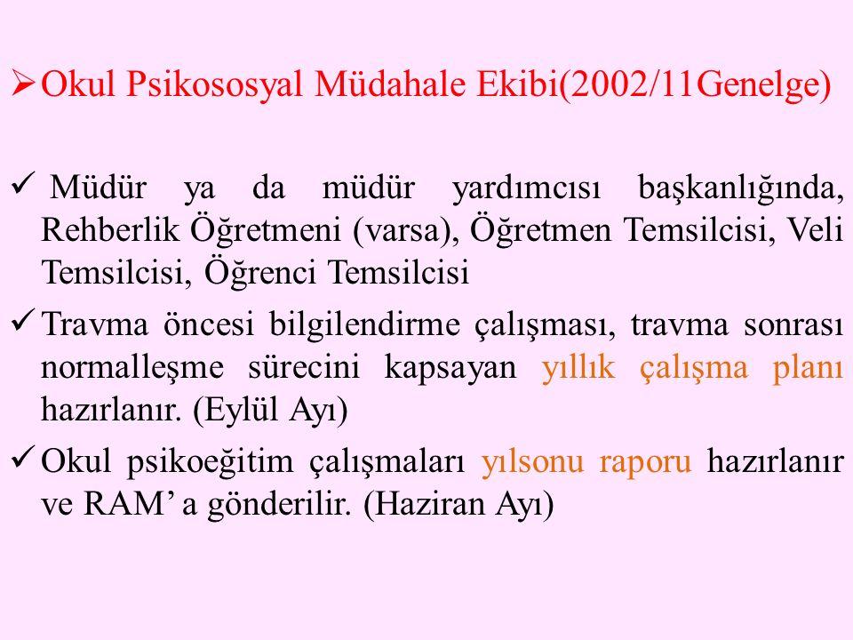 Okul Psikososyal Müdahale Ekibi(2002/11Genelge)