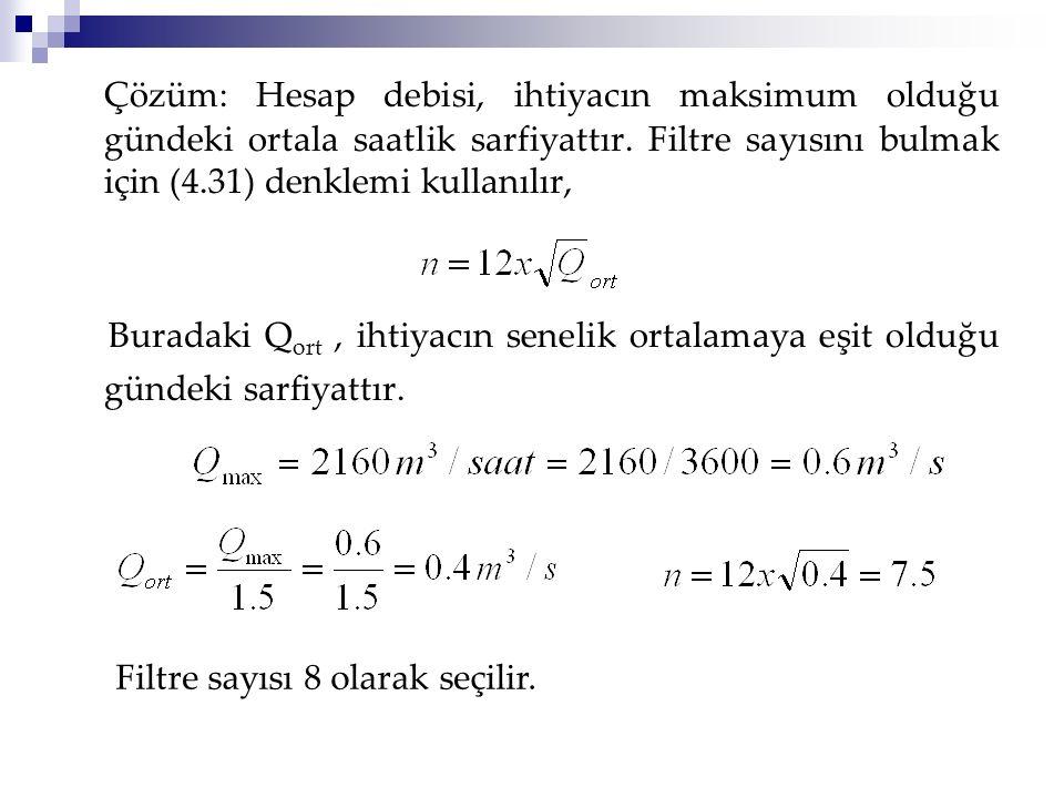 Çözüm: Hesap debisi, ihtiyacın maksimum olduğu gündeki ortala saatlik sarfiyattır. Filtre sayısını bulmak için (4.31) denklemi kullanılır,