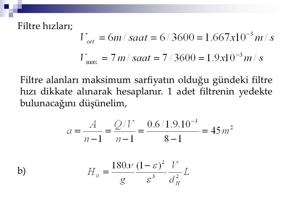 Filtre hızları; b)