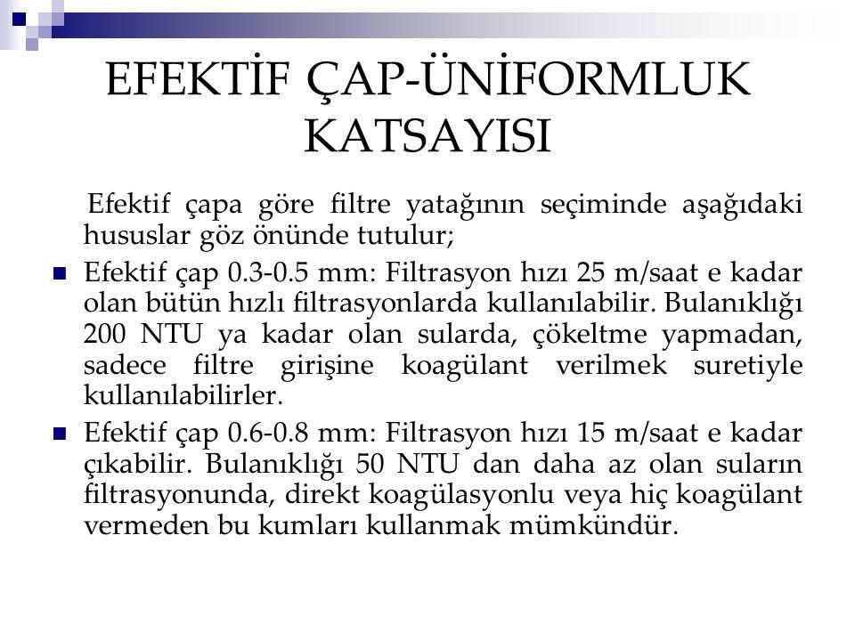 EFEKTİF ÇAP-ÜNİFORMLUK KATSAYISI