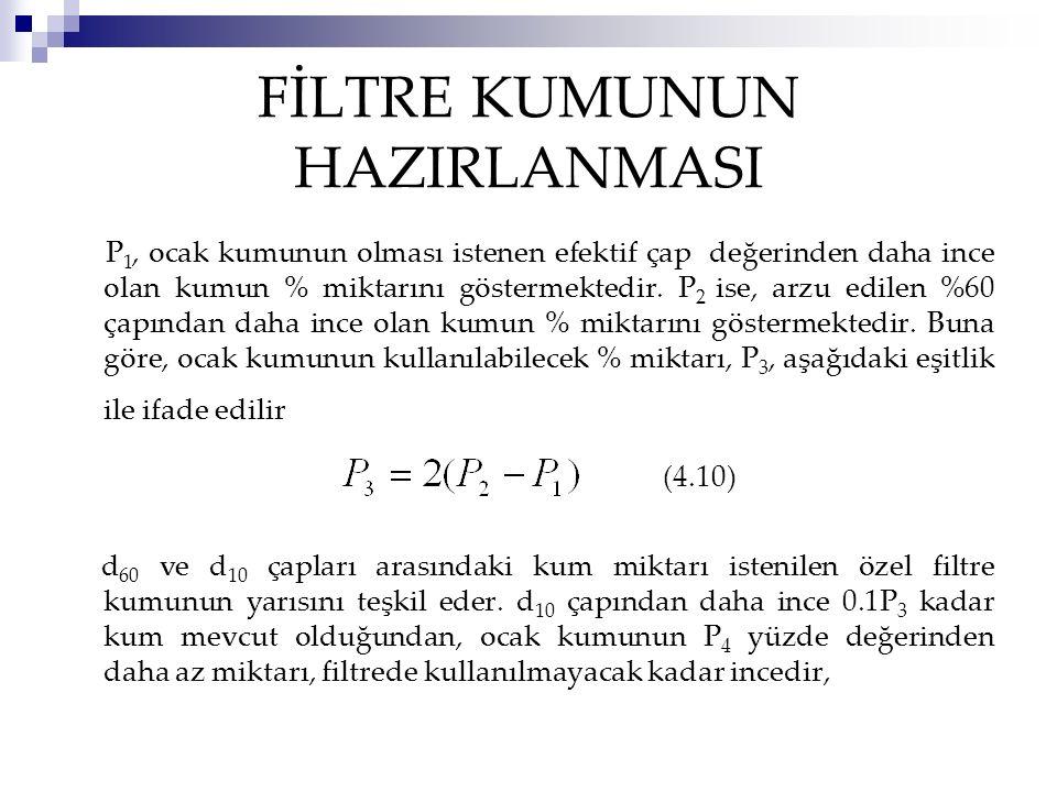FİLTRE KUMUNUN HAZIRLANMASI