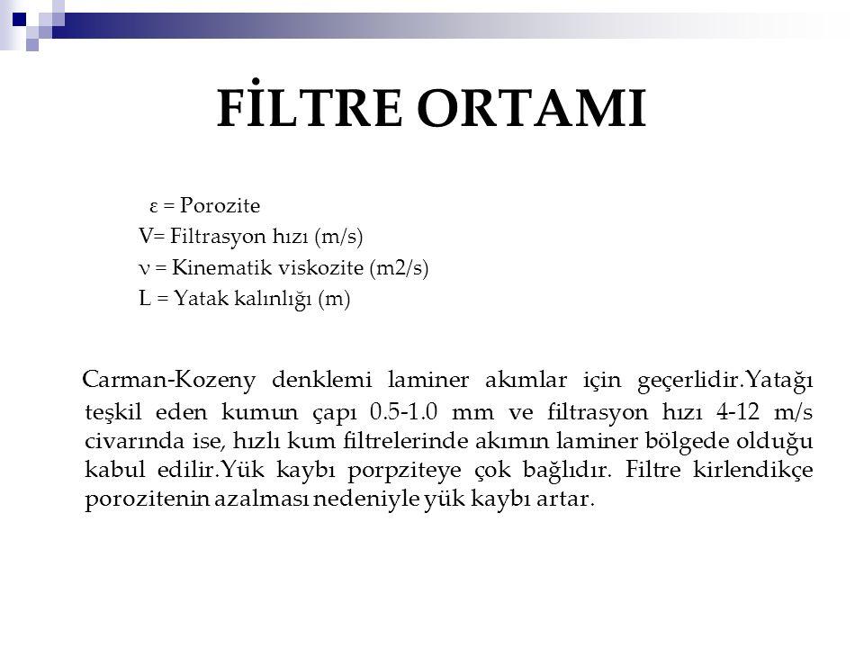 FİLTRE ORTAMI ε = Porozite. V= Filtrasyon hızı (m/s) ν = Kinematik viskozite (m2/s) L = Yatak kalınlığı (m)
