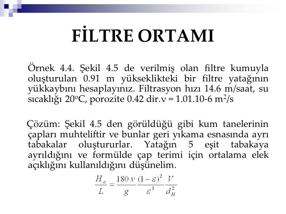 FİLTRE ORTAMI