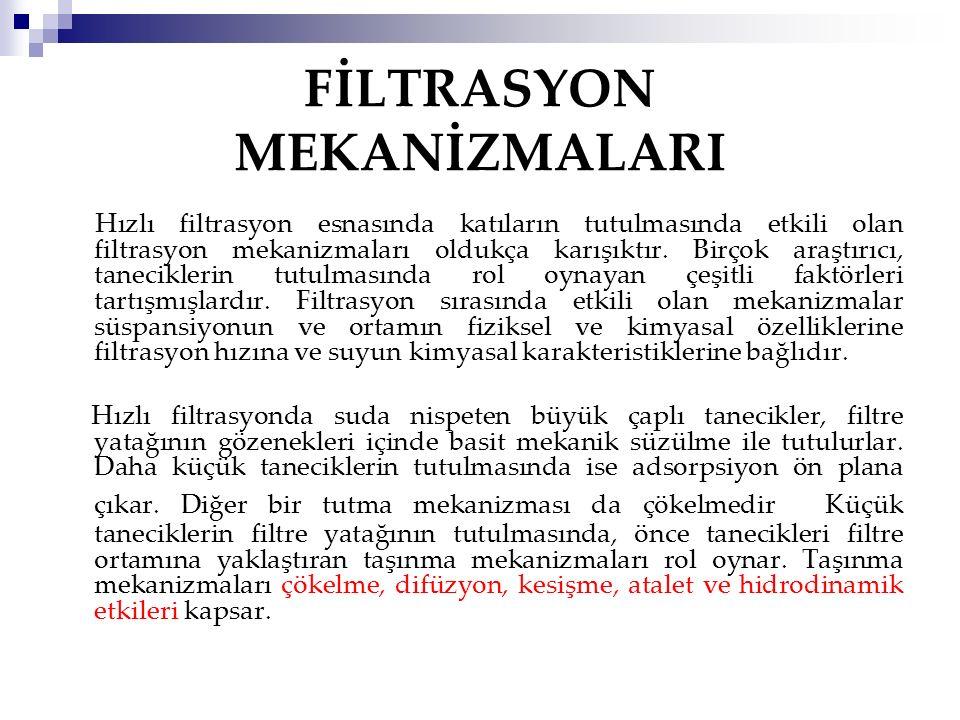 FİLTRASYON MEKANİZMALARI