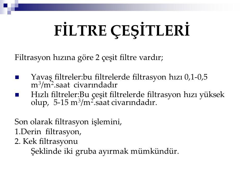 FİLTRE ÇEŞİTLERİ Filtrasyon hızına göre 2 çeşit filtre vardır;