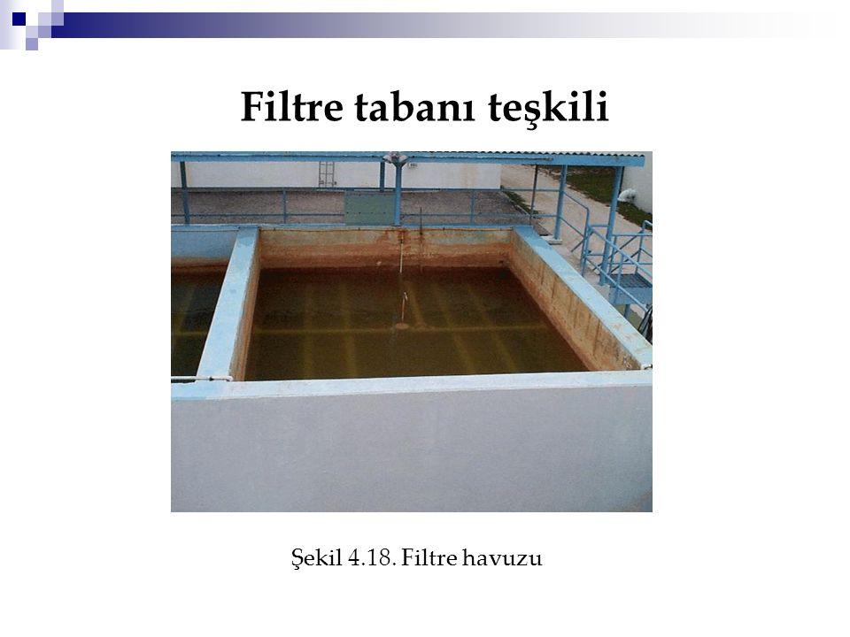 Filtre tabanı teşkili Şekil 4.18. Filtre havuzu