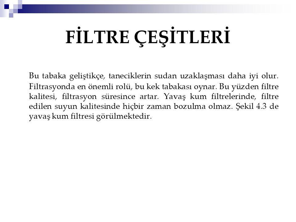 FİLTRE ÇEŞİTLERİ