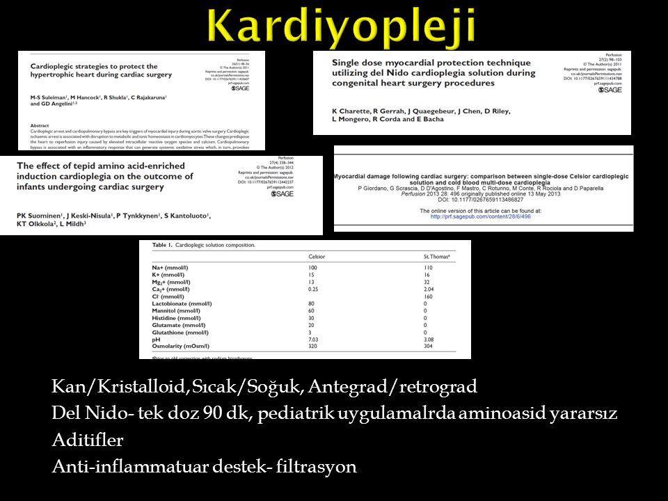Kardiyopleji Kan/Kristalloid, Sıcak/Soğuk, Antegrad/retrograd