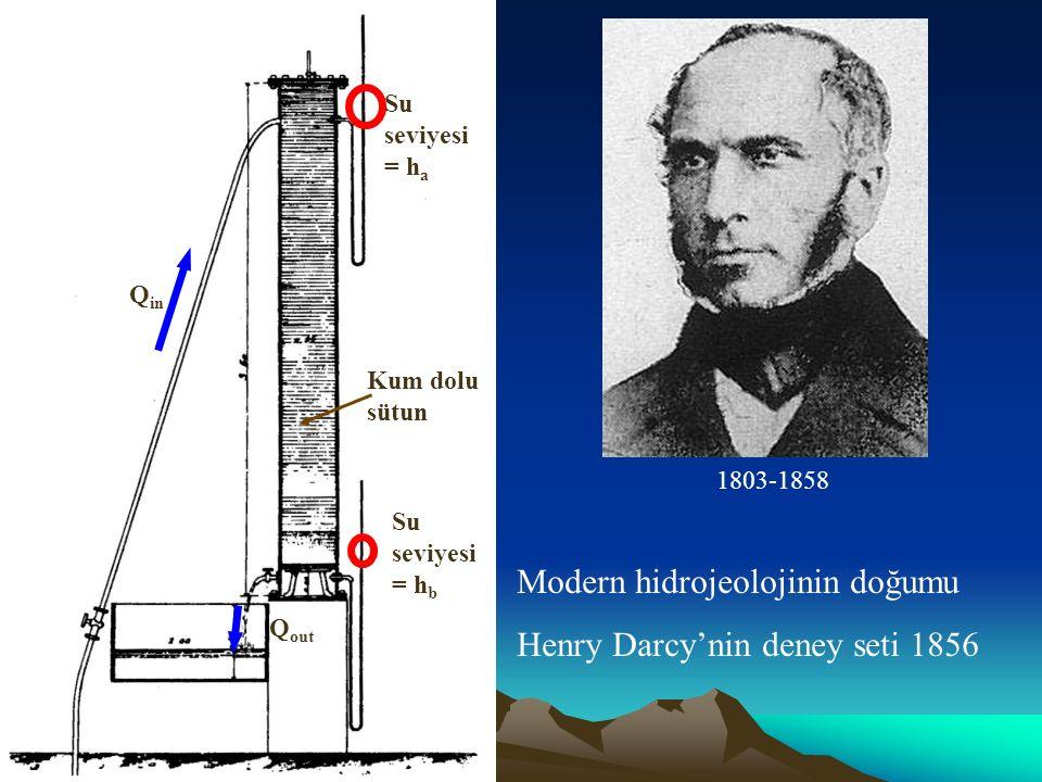 Modern hidrojeolojinin doğumu Henry Darcy'nin deney seti 1856