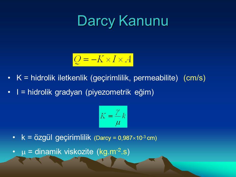Darcy Kanunu K = hidrolik iletkenlik (geçirimlilik, permeabilite) (cm/s) I = hidrolik gradyan (piyezometrik eğim)