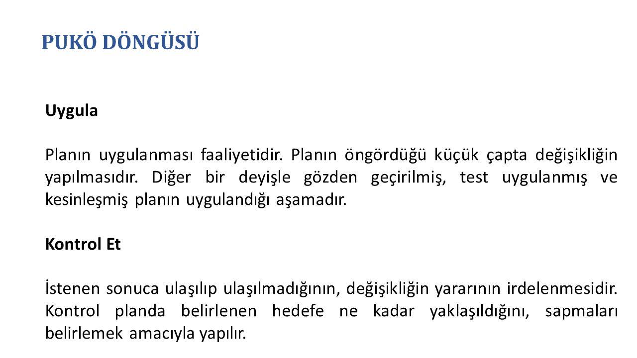 PUKÖ DÖNGÜSÜ Uygula.
