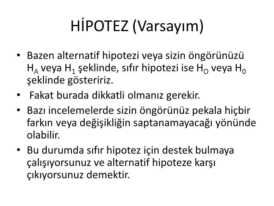 HİPOTEZ (Varsayım) Bazen alternatif hipotezi veya sizin öngörünüzü HA veya H1 şeklinde, sıfır hipotezi ise HO veya H0 şeklinde gösteririz.