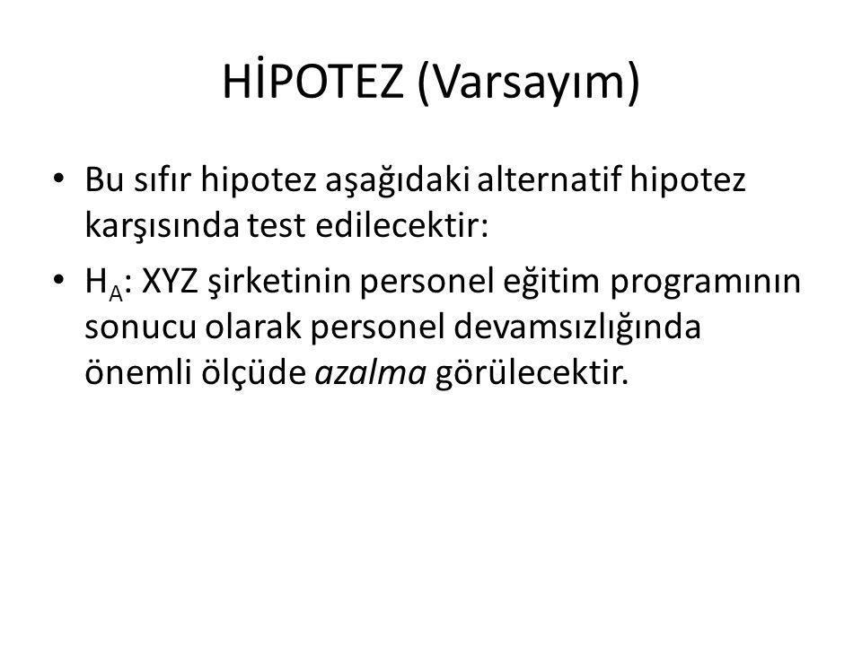 HİPOTEZ (Varsayım) Bu sıfır hipotez aşağıdaki alternatif hipotez karşısında test edilecektir: