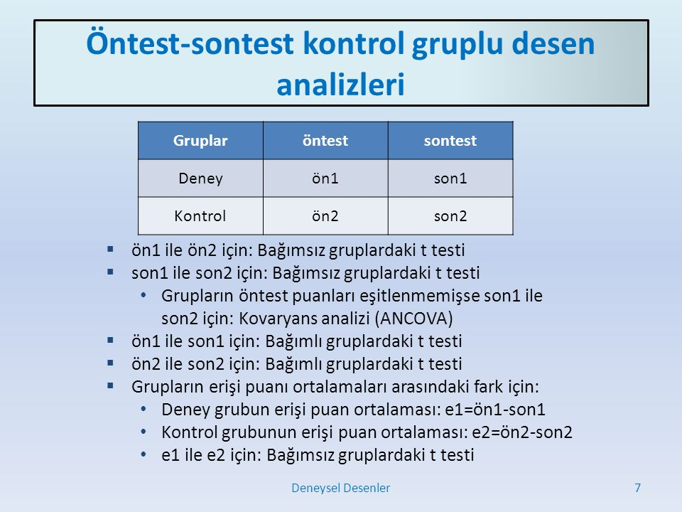 Öntest-sontest kontrol gruplu desen analizleri