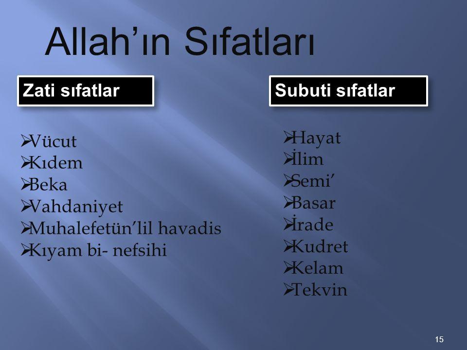 Allah'ın Sıfatları Zati sıfatlar Subuti sıfatlar Hayat İlim Semi'