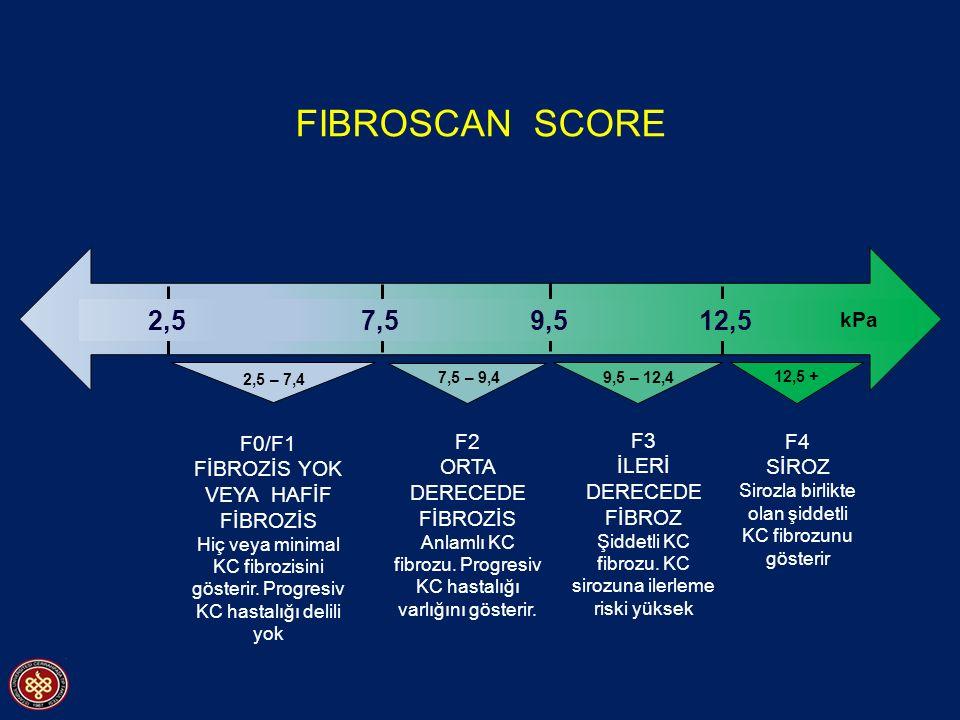 FIBROSCAN SCORE 2,5 7,5 9,5 12,5 kPa F0/F1 F2 F3 F4