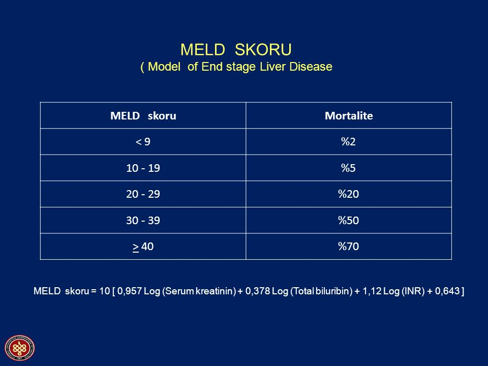 ( Model of End stage Liver Disease