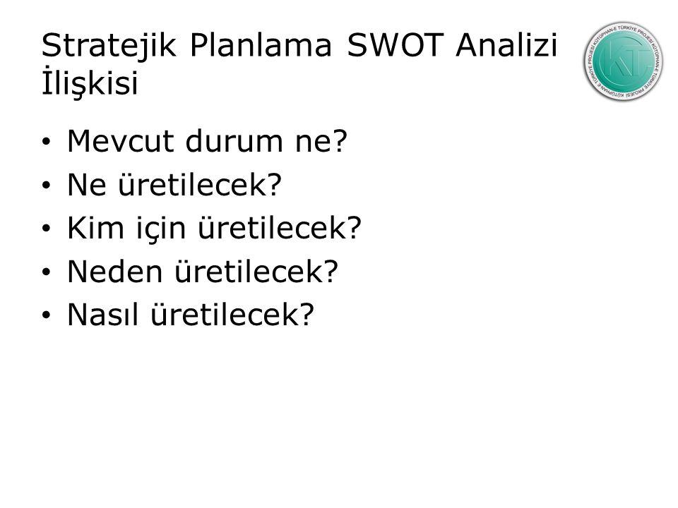 Stratejik Planlama SWOT Analizi İlişkisi