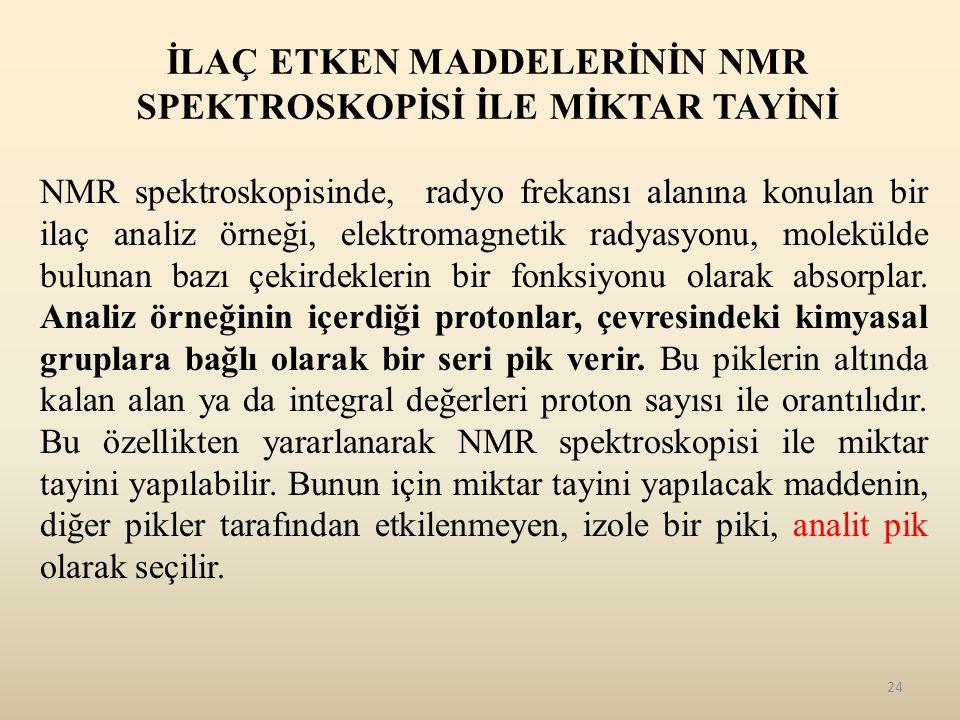 İLAÇ ETKEN MADDELERİNİN NMR SPEKTROSKOPİSİ İLE MİKTAR TAYİNİ
